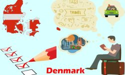 Denmark Green Card Scheme Eligibility
