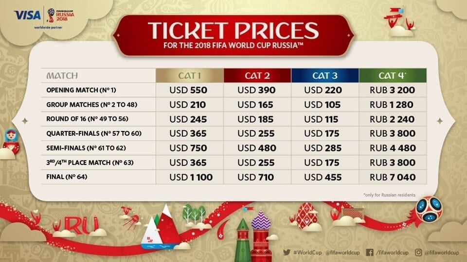Fifa World Cup 2018 Russia Ticket Price
