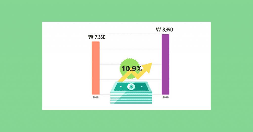 South Korea Raise Minimum Wage